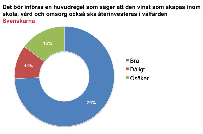 Det bör införas en huvudregel-svenskarna