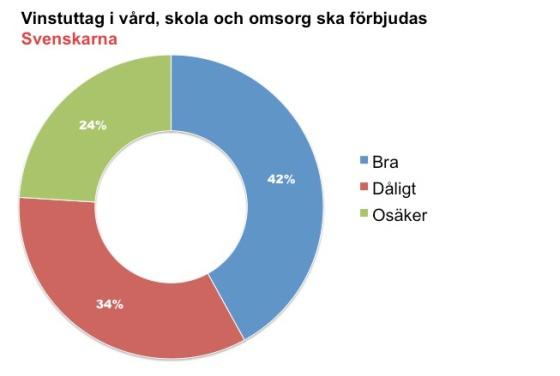 Vinstuttag ska förbjudas-svenskarna